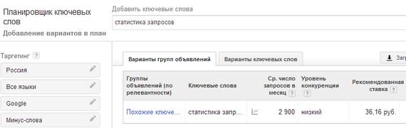 Планировщик ключевых слов Гугл