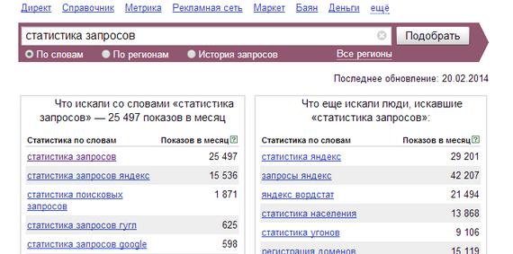 Посмотреть статистику запросов ЯНДЕКС