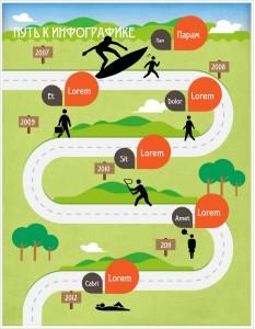 пример инфографики