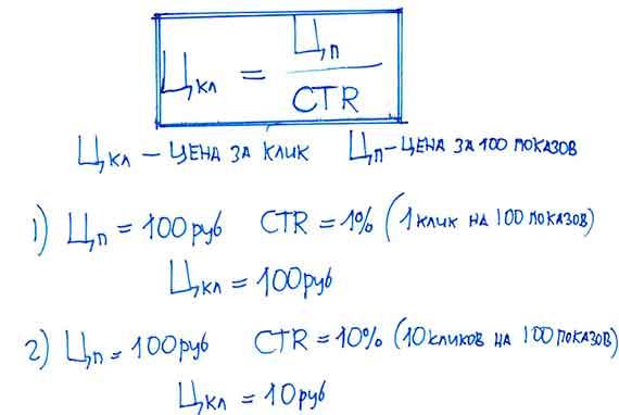 formula-ctr