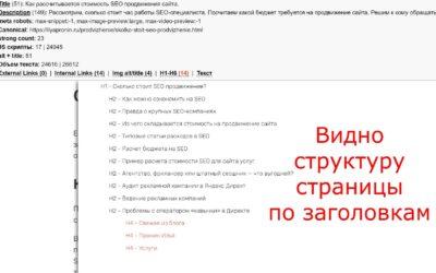 SEO-оптимизация страницы