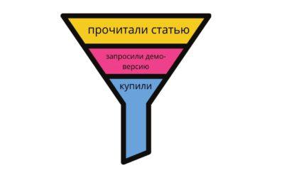 Стратегия SEO продвижения, которая работает