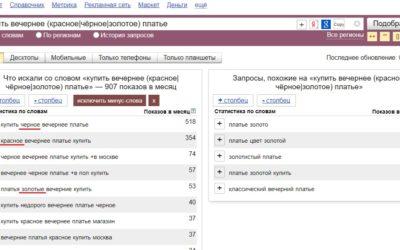 Операторы соответствия в Яндекс.Директ