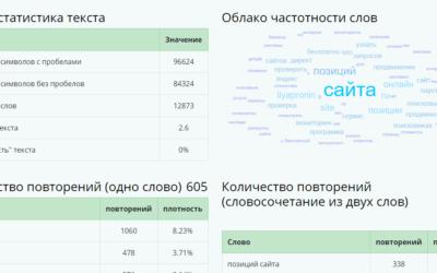 Запросный индекс сайта